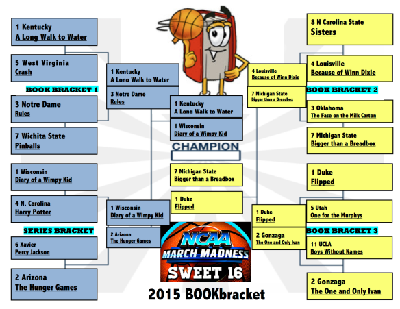 Sweet 16 BOOKbracket edit 15