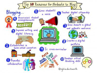 10-reasons-for-students-to-blog-zoju0v-e1446647601556