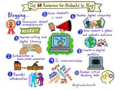 10-reasons-for-students-to-blog-zoju0v-e1446647601556