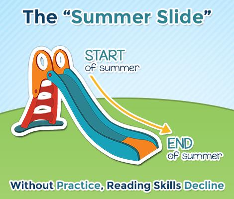 Summer-Slide-Top-Graphic-470x400